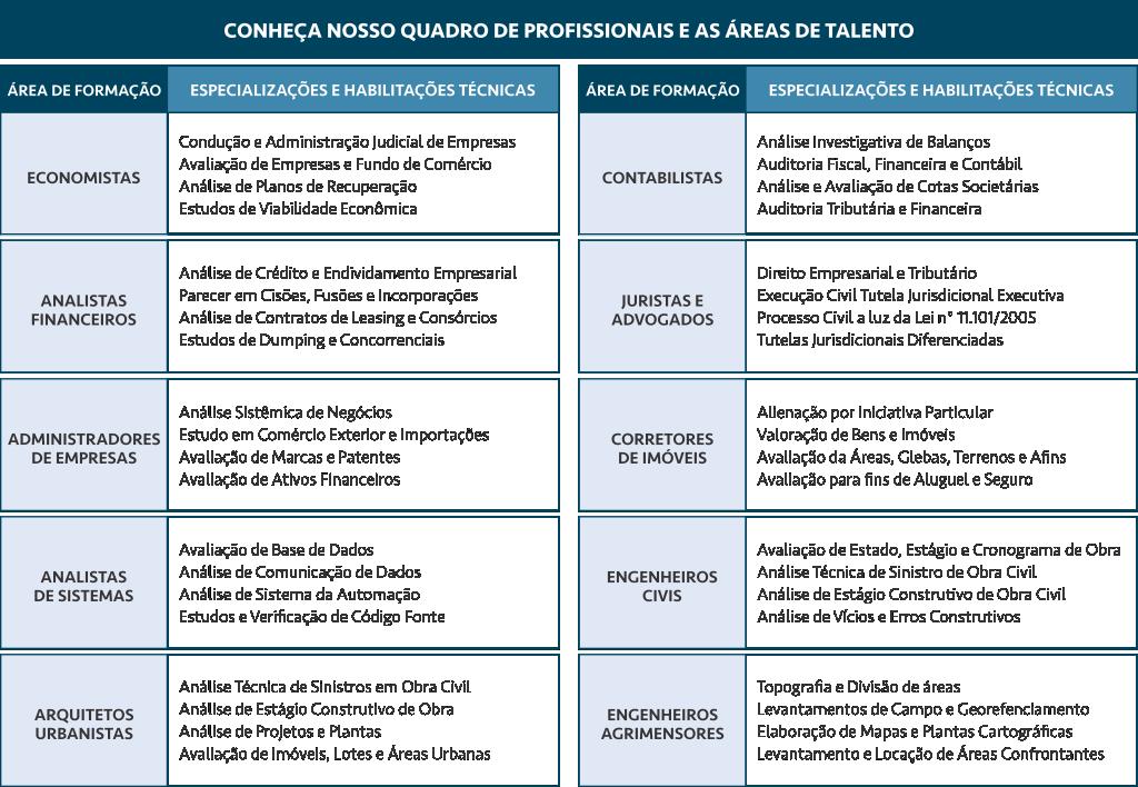 10 Anos Do Mpc Mg Compliance Estatal: Real Brasil Consultoria